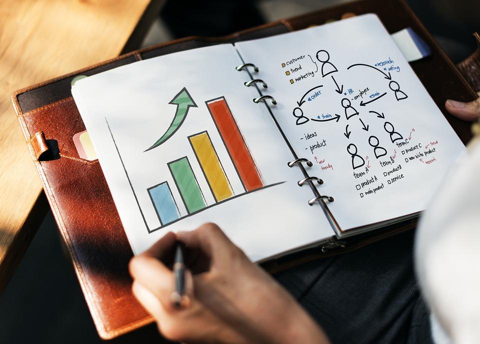 Inbound marketing : 7 stratégies à adopter dès à présent!